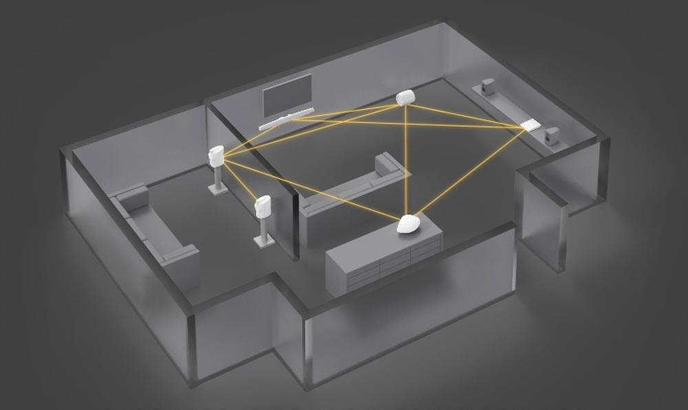 Kết nối nhanh chóng với công nghệ không dây độc quyền Formation