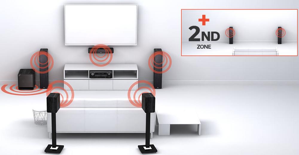 Thưởng thức trọn vẹn âm thanh Dolby Atmos ở các không gian khác nhau như thể bạn đang ở trong khu vực chínhAVR-X2700H hỗ trợ đường truyền HDMI và kỹ thuật số tới khu vực phụ giúp bạn thưởng thức âm thanh Dolby Atmos như đang ở khu vực chính.